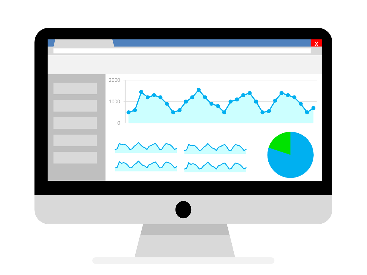Google Analytics con Search Console
